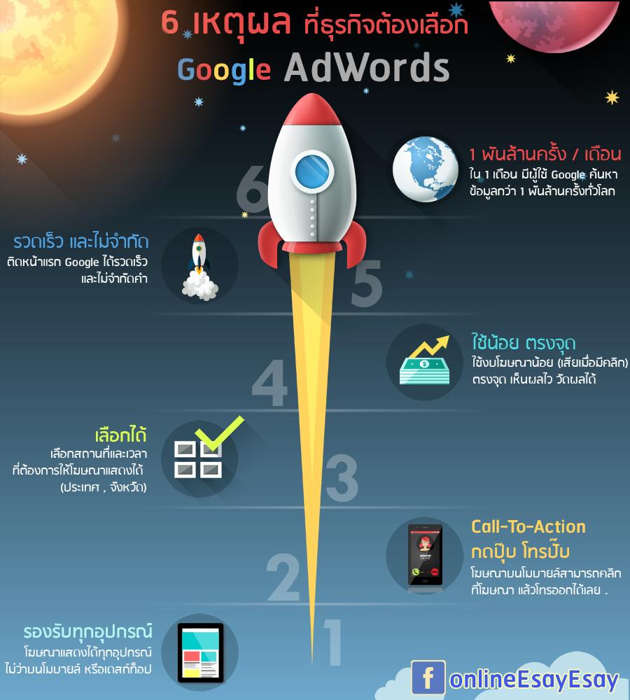 6-เหตุผลที่ธุรกิจต้องเลือก-Google-Adwords
